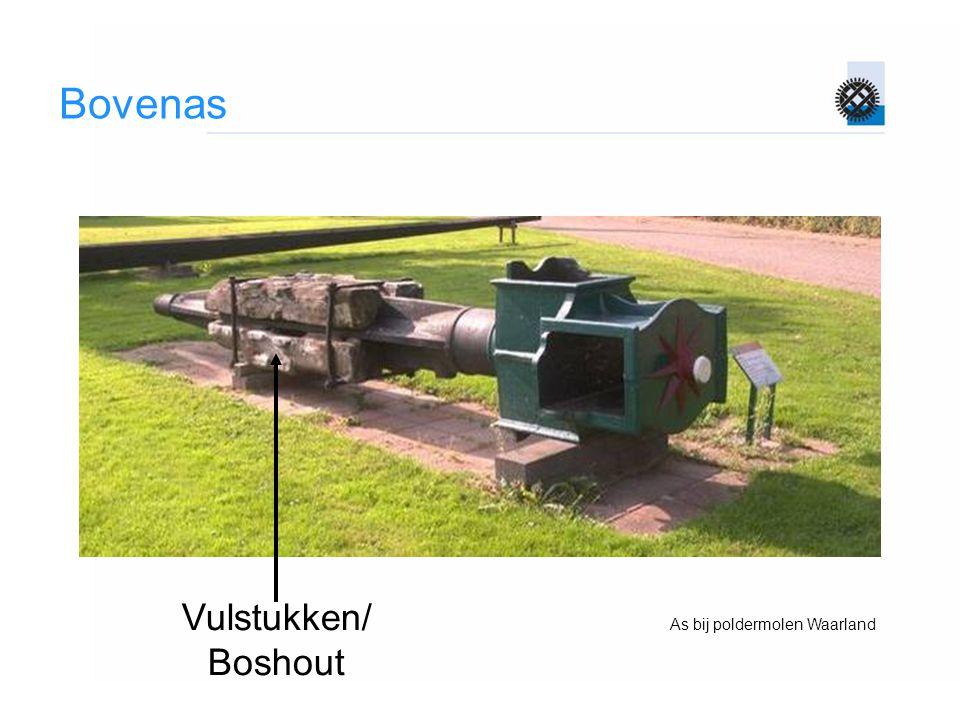 Bovenas Vulstukken/ Boshout As bij poldermolen Waarland
