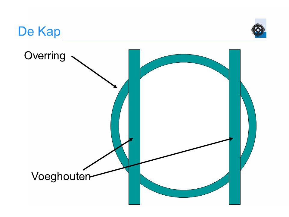  Rollen van hout of ijzer  Houten rol van iepenhout  Gietijzeren rol kan massief  Meestal met een soort spaken  Rollen zitten in rollenwagen van hout  Binnenrolring, buitenrolring  Verbonden door dammen  Stukken verbonden met ijzeren strips
