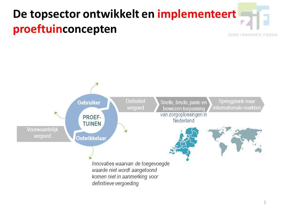5 Gebruiker Ontwikkelaar Innovaties waarvan de toegevoegde waarde niet wordt aangetoond komen niet in aanmerking voor definitieve vergoeding Voorwaard