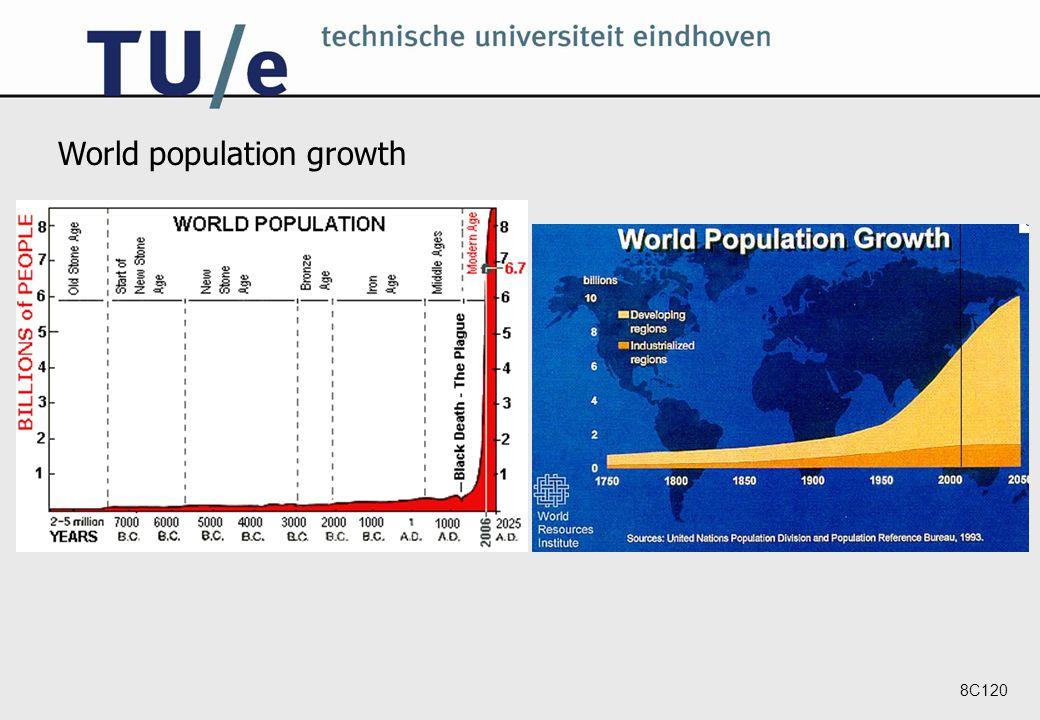 8C120 World population growth