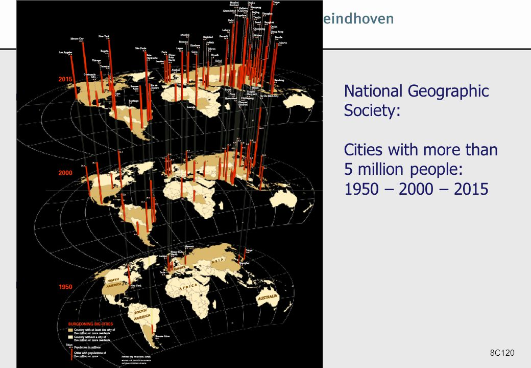 8C120 National Geographic Society: Cities with more than 5 million people: 1950 – 2000 – 2015