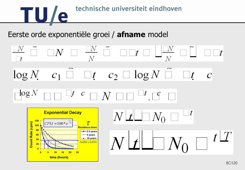 8C120 Exponentiële afname: Lineair – lineair plotLogaritmisch – lineair plot