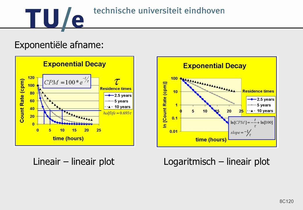 8C120 Voorbeelden: radioactief verval uitwassen geneesmiddel uit lichaam hoogte waterniveau lekke tank 'rente op rente' afkoeling Halfwaardetijd: