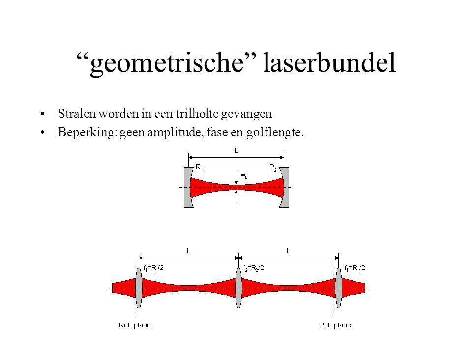 """""""geometrische"""" laserbundel Stralen worden in een trilholte gevangen Beperking: geen amplitude, fase en golflengte."""