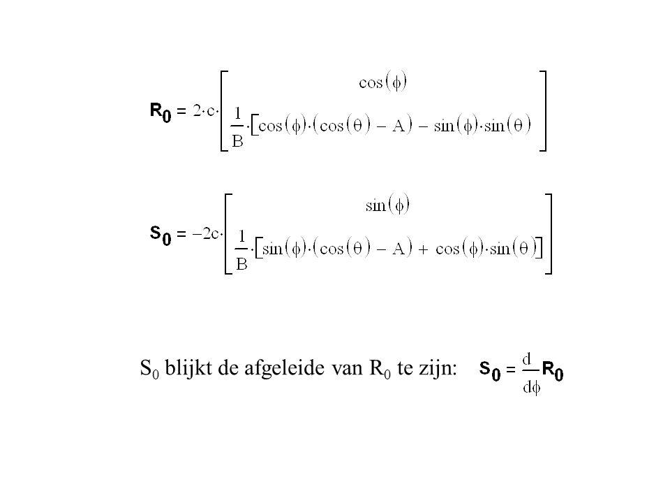 S 0 blijkt de afgeleide van R 0 te zijn: