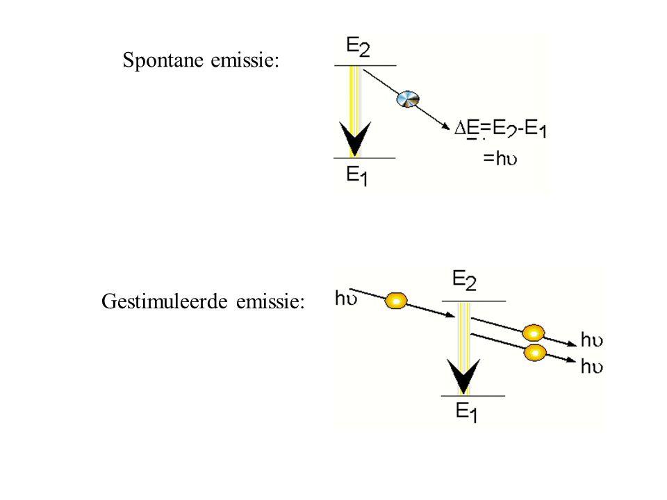 Straal na n periodes: Input straal: 4 stralen 3 periodes 1 23