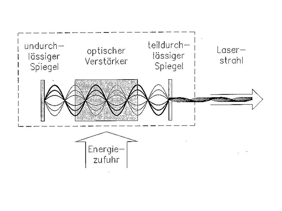 Iedere straal in de lens guide kan uitgedrukt worden als een lineaire combinatie van de eigen stralen De eigen stralen moeten voldoen aan: Een oplossing bestaat alleen als: Dus: Twee eigenwaarden: Voor alle voortplantingsmatrices geldt: