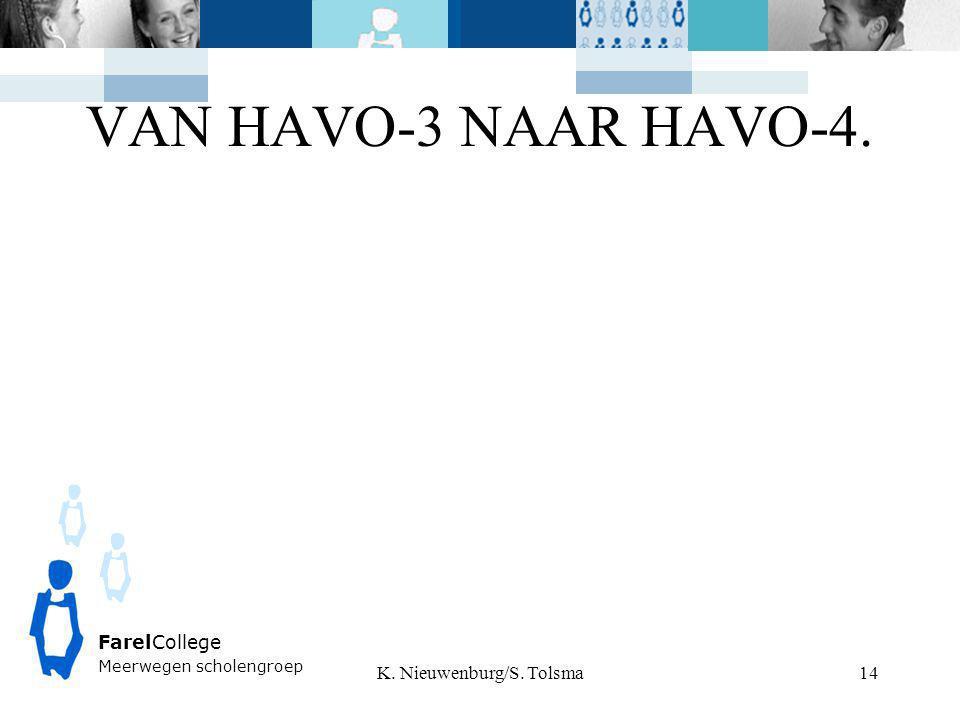 VAN HAVO-3 NAAR HAVO-4. K. Nieuwenburg/S. Tolsma FarelCollege Meerwegen scholengroep 14