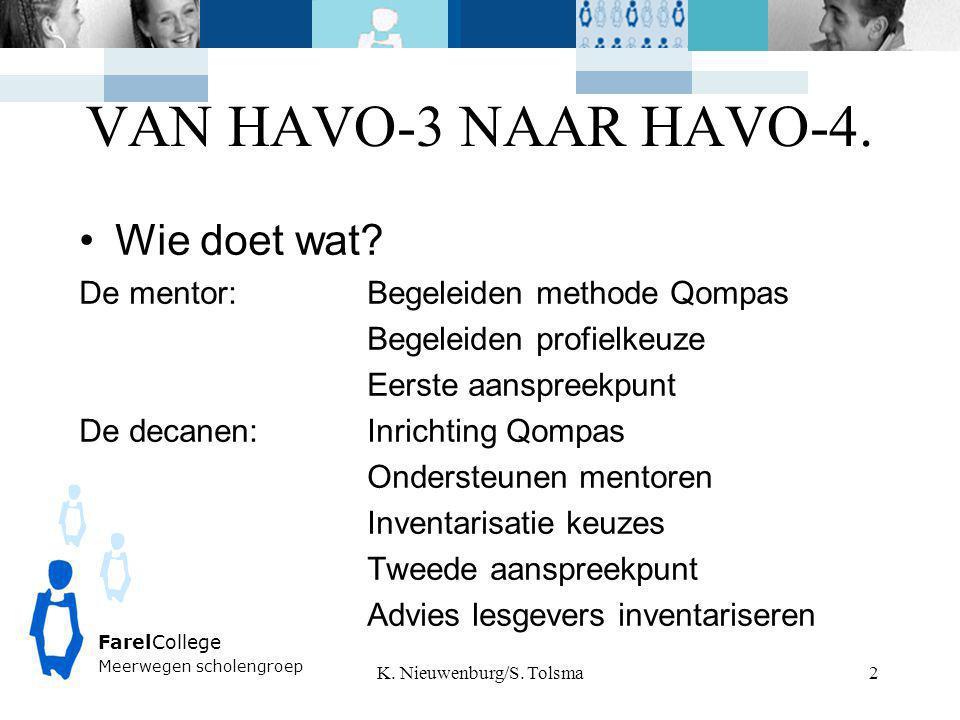 FarelCollege Meerwegen scholengroep VAN HAVO-3 NAAR HAVO-4. K. Nieuwenburg/S. Tolsma 2 Wie doet wat? De mentor:Begeleiden methode Qompas Begeleiden pr