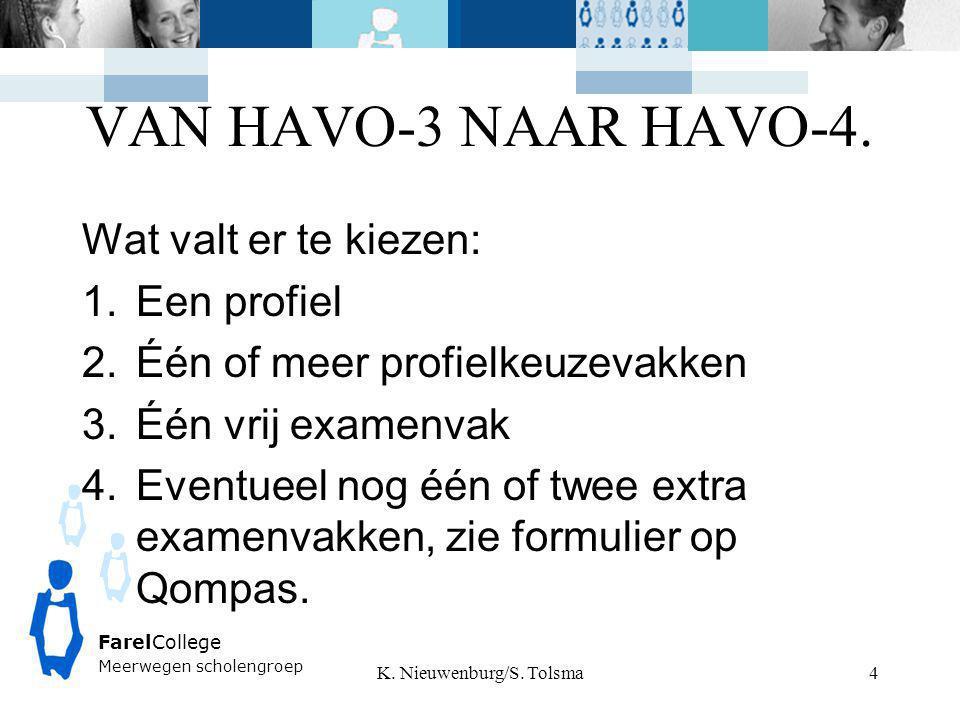 VAN HAVO-3 NAAR HAVO-4. K. Nieuwenburg/S. Tolsma FarelCollege Meerwegen scholengroep 4 Wat valt er te kiezen: 1.Een profiel 2.Één of meer profielkeuze