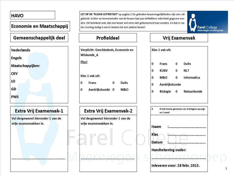 VAN HAVO-3 NAAR HAVO-4. K. Nieuwenburg/S. Tolsma FarelCollege Meerwegen scholengroep 6