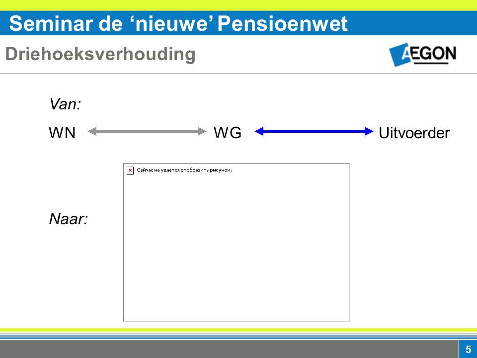 Seminar de 'nieuwe' Pensioenwet 5 Driehoeksverhouding Van: WN WG Uitvoerder Naar:
