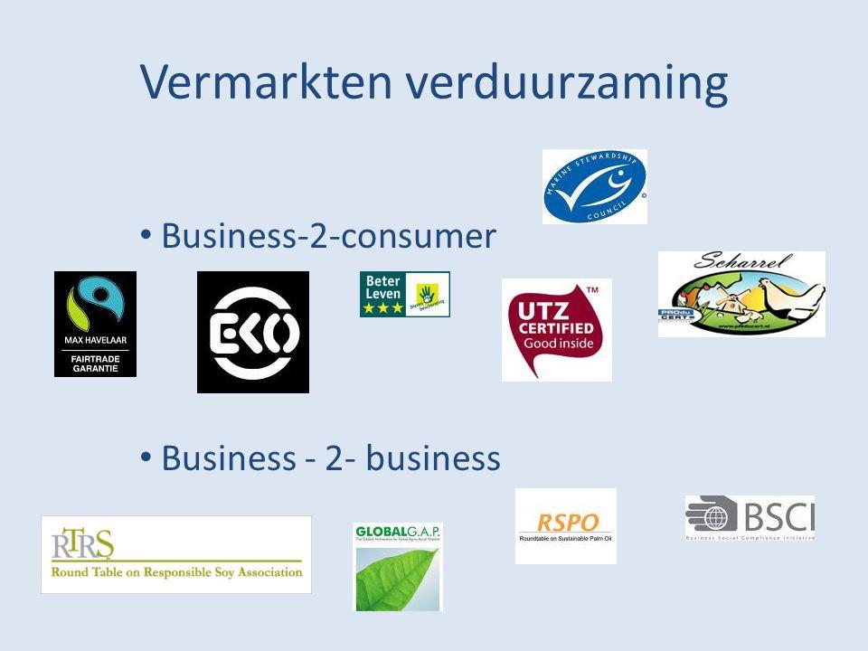 Vermarkten verduurzaming Business-2-consumer Business - 2- business