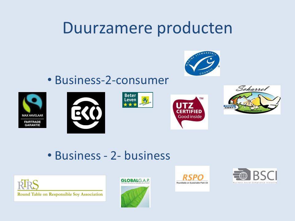 Duurzamere producten Business-2-consumer Business - 2- business