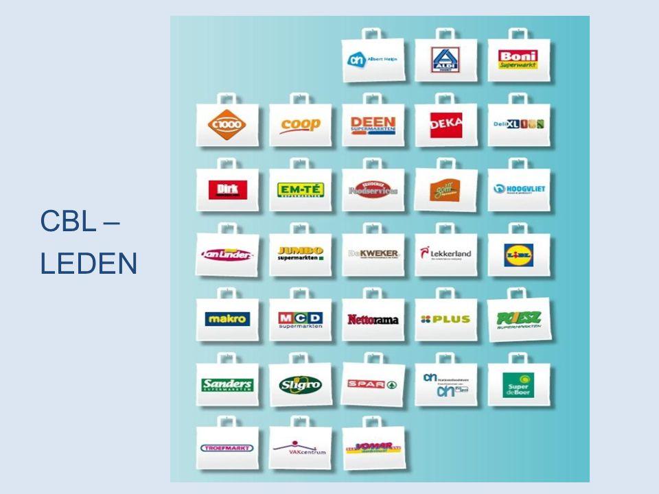 De supermarktbranche 220.000 medewerkers Omzet 32 miljard euro Foodomzet 24 miljard euro 4 miljoen bezoekers per dag Wekelijks 2,8 bezoeken per consument