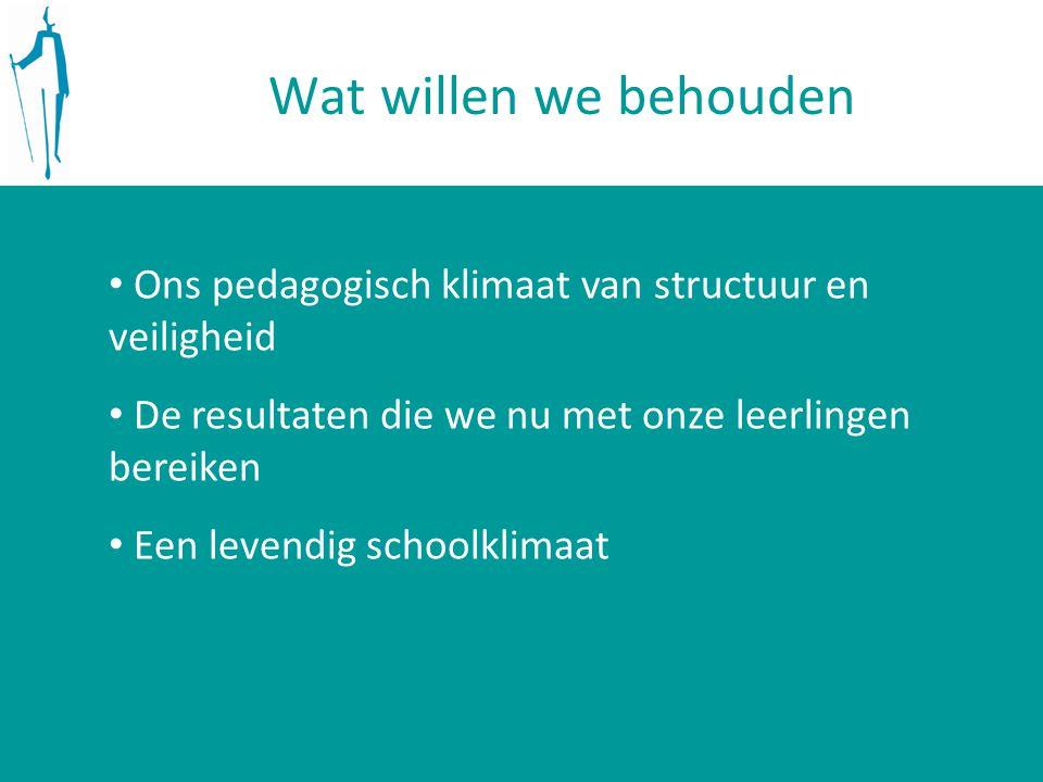 Wat willen we behouden Ons pedagogisch klimaat van structuur en veiligheid De resultaten die we nu met onze leerlingen bereiken Een levendig schoolklimaat