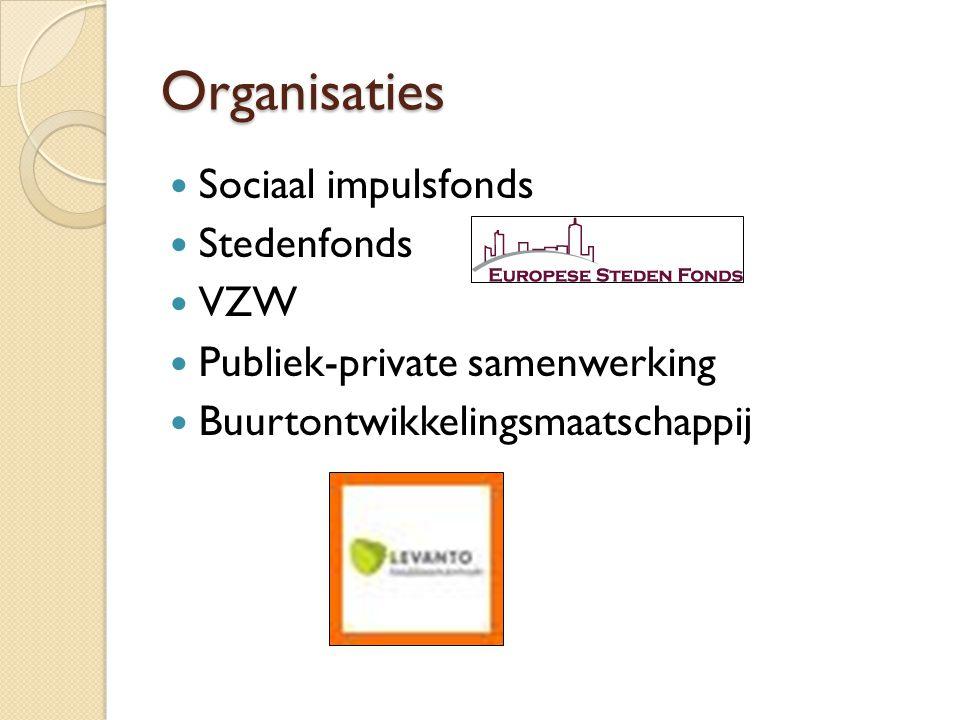 Organisaties Sociaal impulsfonds Stedenfonds VZW Publiek-private samenwerking Buurtontwikkelingsmaatschappij
