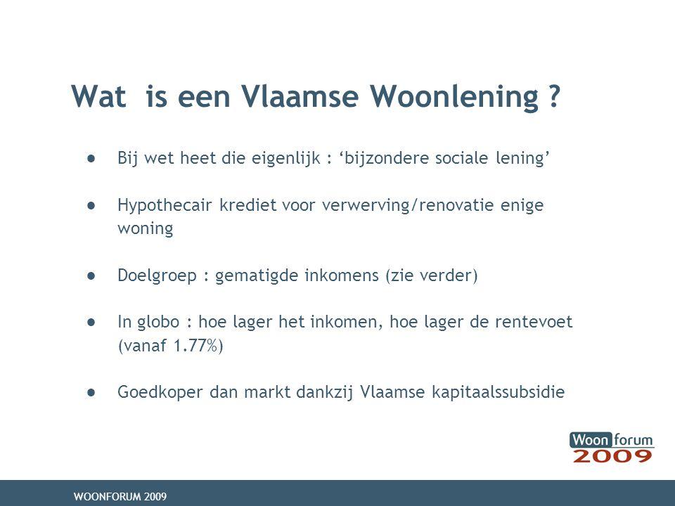 WOONFORUM 2009 Wat is een Vlaamse Woonlening .