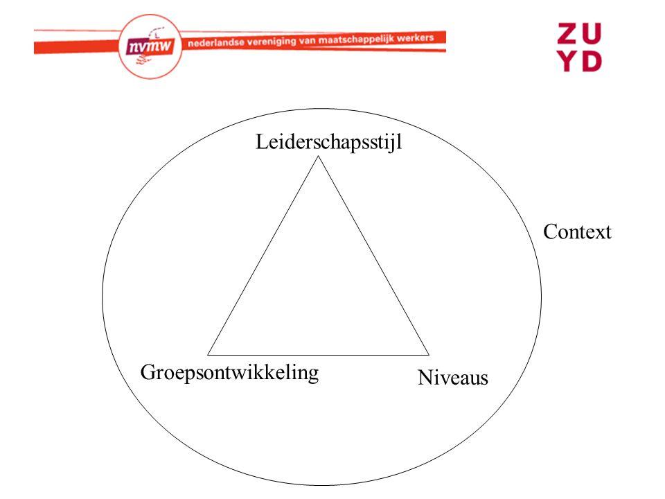 Leiderschapsstijl Groepsontwikkeling Niveaus Context