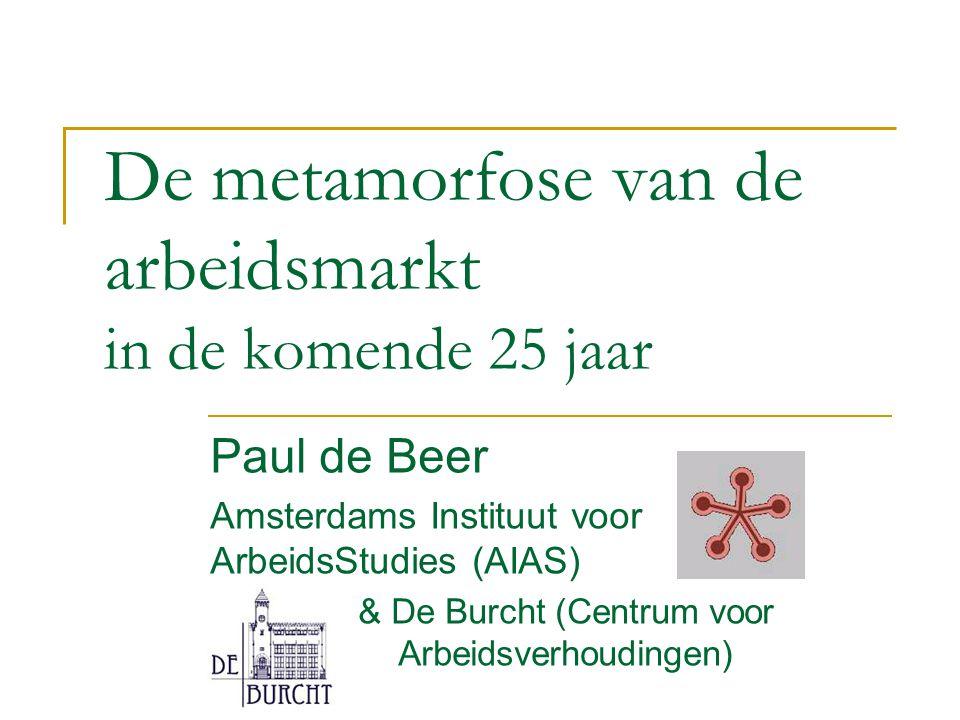 De metamorfose van de arbeidsmarkt in de komende 25 jaar Paul de Beer Amsterdams Instituut voor ArbeidsStudies (AIAS) & De Burcht (Centrum voor Arbeidsverhoudingen)
