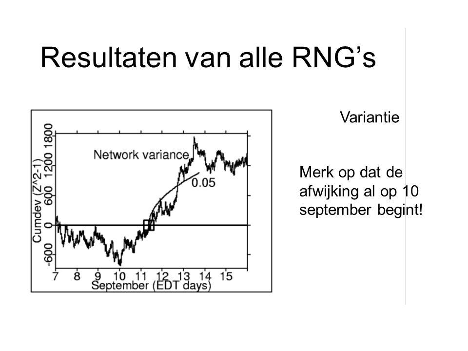 11 september WTC Hoe reageerde het netwerk van RNG's over de wereld op de aanslag.