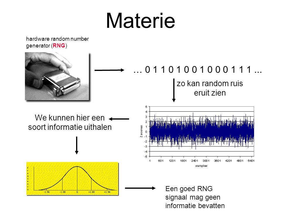 Materie … 0 1 1 0 1 0 0 1 0 0 0 1 1 1...