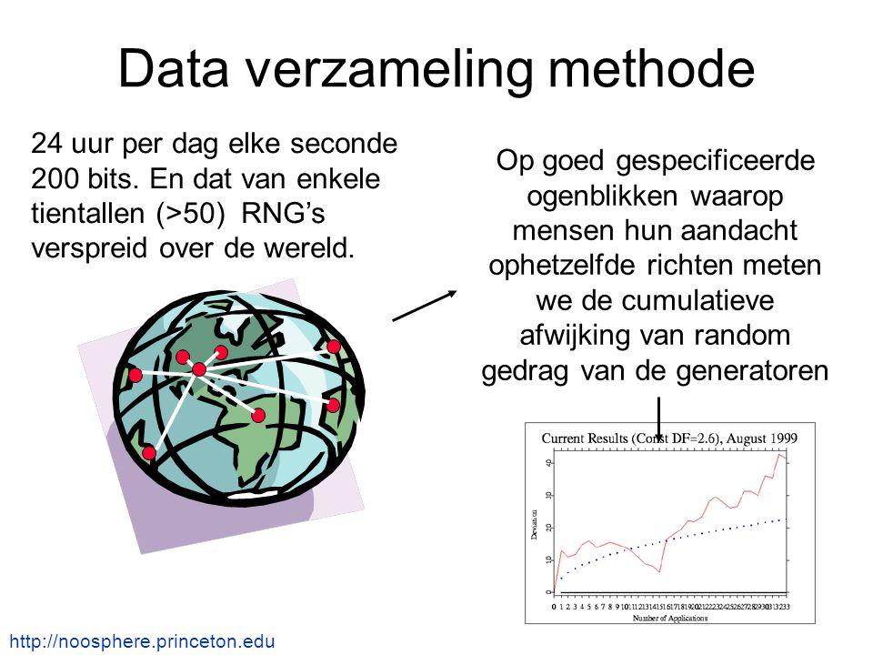 De Voorspelling Resulteert in momenten van materiële coherentie (order) Mentale IncoherentieMentale coherentie Resulteert in momenten van materiële incoherentie (randomness)