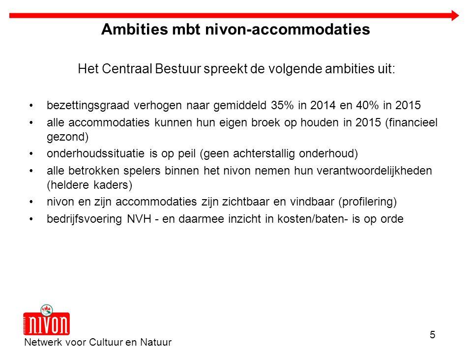 Netwerk voor Cultuur en Natuur 5 Ambities mbt nivon-accommodaties Het Centraal Bestuur spreekt de volgende ambities uit: bezettingsgraad verhogen naar