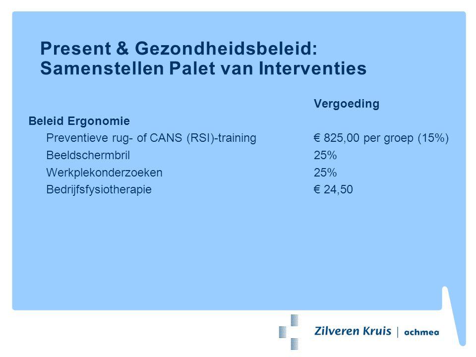 Present & Gezondheidsbeleid: Samenstellen Palet van Interventies Vergoeding Beleid Ergonomie Preventieve rug- of CANS (RSI)-training€ 825,00 per groep