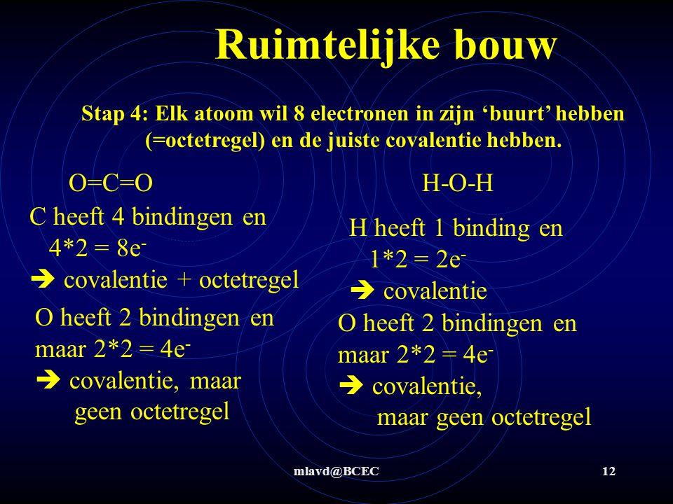 mlavd@BCEC11 Ruimtelijke bouw Stap 2: teken de structuurformules van de moleculen waarbij je rekening houdt met de valentie van de atomen ( aantal bin
