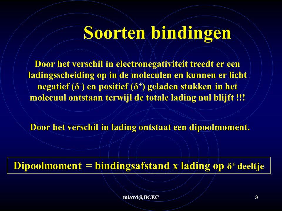 mlavd@BCEC2 Soorten bindingen Het verschil in electronegativiteit bepaalt wat voor soort binding er gevormd wordt tussen atomen verschil in electro- n