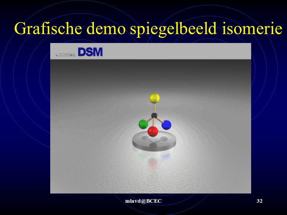 mlavd@BCEC31 Hoe kan je de R/S-naamgeving van spiegelbeeld-isomeren afleiden 1.neem het model voor je met de lichtste groep naar achteren Stereochemie