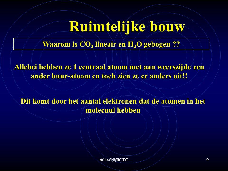 mlavd@BCEC9 Ruimtelijke bouw Waarom is CO 2 lineair en H 2 O gebogen ?.