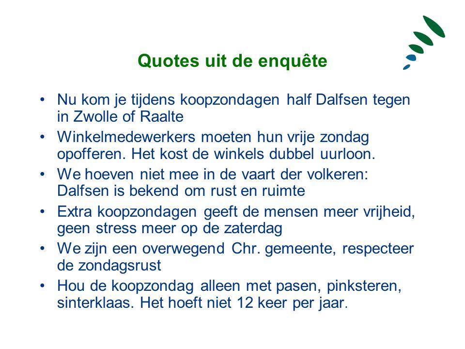 Quotes uit de enquête Nu kom je tijdens koopzondagen half Dalfsen tegen in Zwolle of Raalte Winkelmedewerkers moeten hun vrije zondag opofferen. Het k