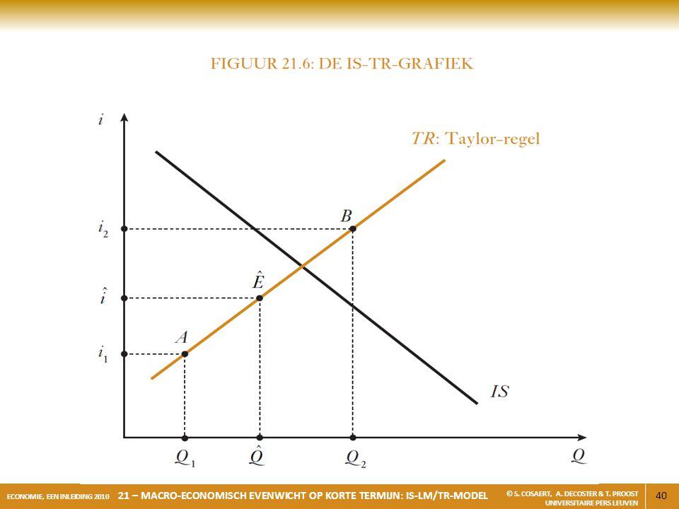 40 ECONOMIE, EEN INLEIDING 2010 21 – MACRO-ECONOMISCH EVENWICHT OP KORTE TERMIJN: IS-LM/TR-MODEL © S. COSAERT, A. DECOSTER & T. PROOST UNIVERSITAIRE P