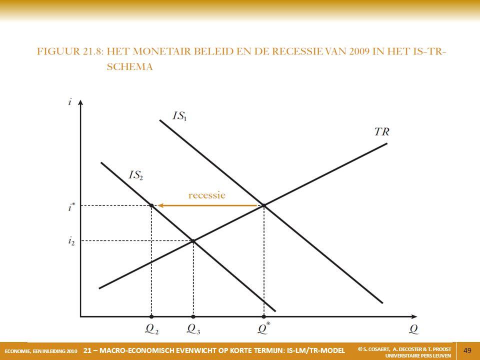 49 ECONOMIE, EEN INLEIDING 2010 21 – MACRO-ECONOMISCH EVENWICHT OP KORTE TERMIJN: IS-LM/TR-MODEL © S. COSAERT, A. DECOSTER & T. PROOST UNIVERSITAIRE P