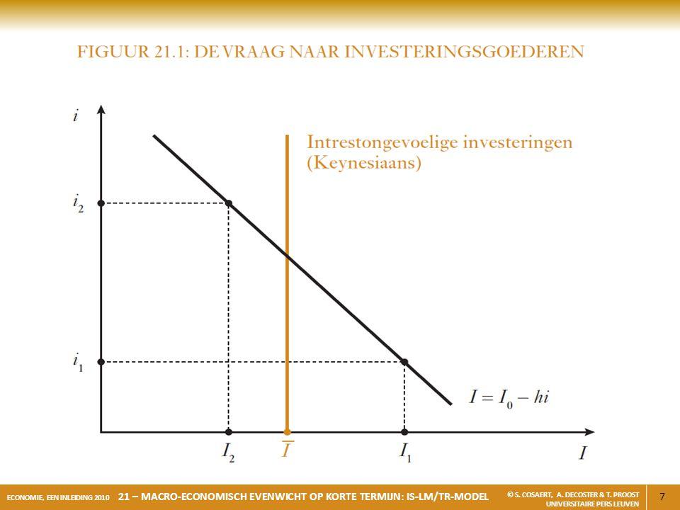 7 ECONOMIE, EEN INLEIDING 2010 21 – MACRO-ECONOMISCH EVENWICHT OP KORTE TERMIJN: IS-LM/TR-MODEL © S. COSAERT, A. DECOSTER & T. PROOST UNIVERSITAIRE PE