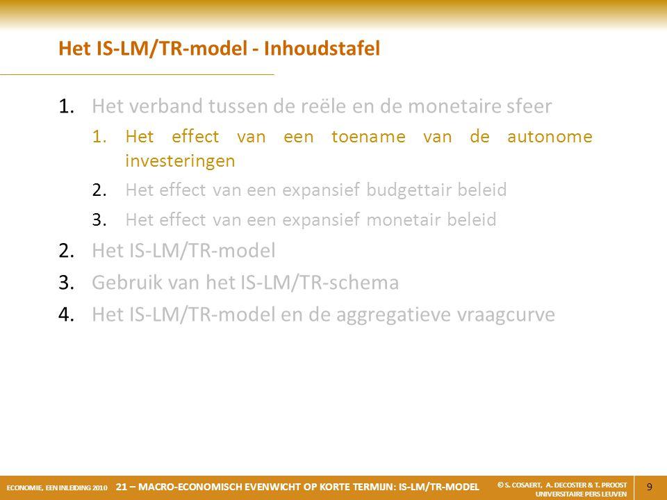 10 ECONOMIE, EEN INLEIDING 2010 21 – MACRO-ECONOMISCH EVENWICHT OP KORTE TERMIJN: IS-LM/TR-MODEL © S.