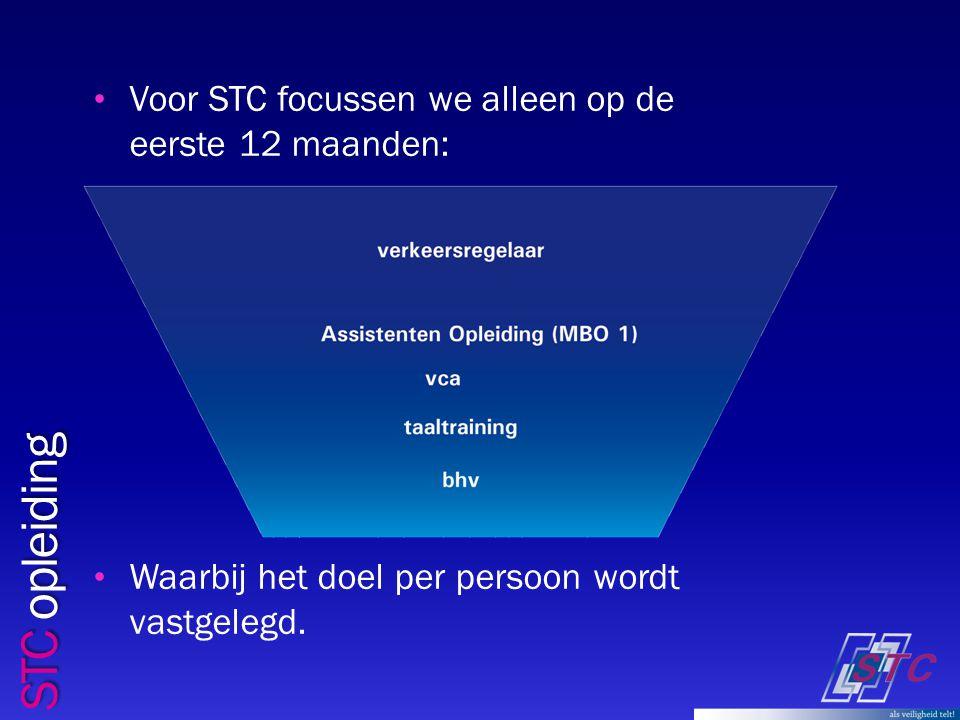 STC opleiding Voor STC focussen we alleen op de eerste 12 maanden: Waarbij het doel per persoon wordt vastgelegd.