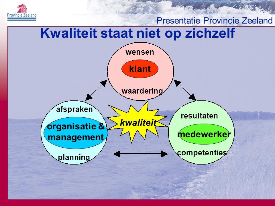 Presentatie Provincie Zeeland Kwaliteit staat niet op zichzelf organisatie & management medewerker klant kwaliteit resultaten competenties afspraken p