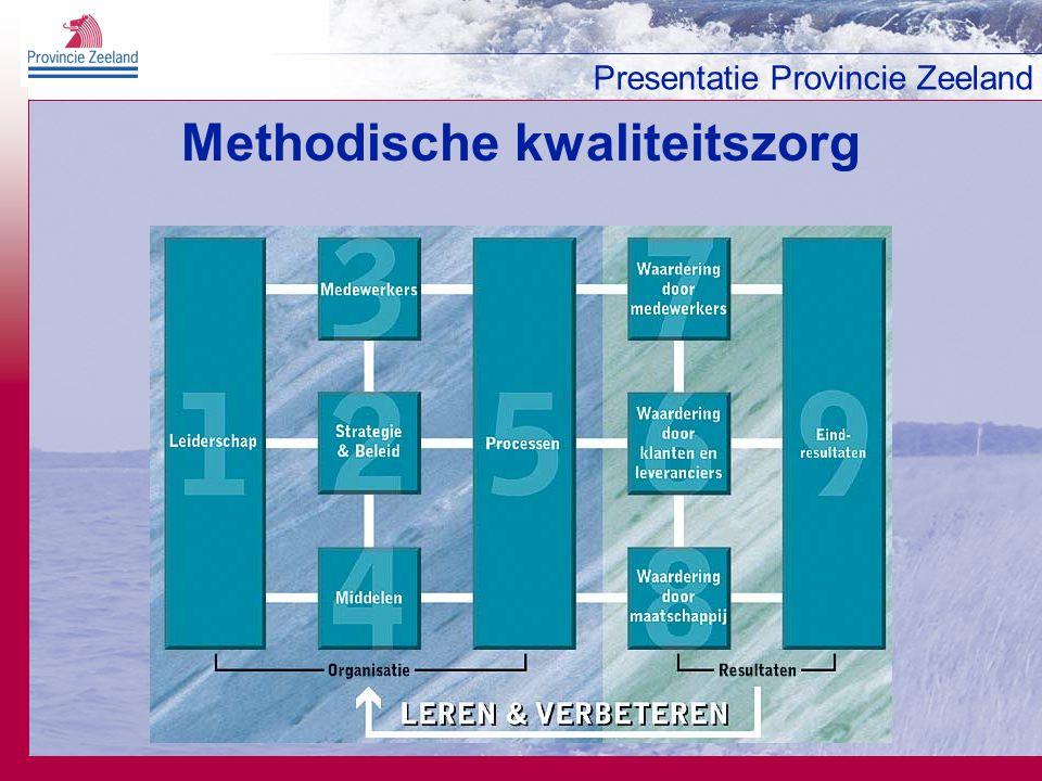 Presentatie Provincie Zeeland Methodische kwaliteitszorg