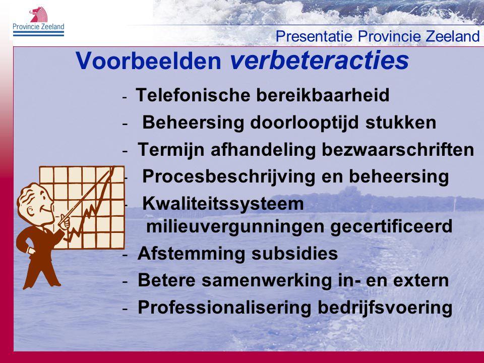 Presentatie Provincie Zeeland Voorbeelden verbeteracties - Telefonische bereikbaarheid - Beheersing doorlooptijd stukken - Termijn afhandeling bezwaar