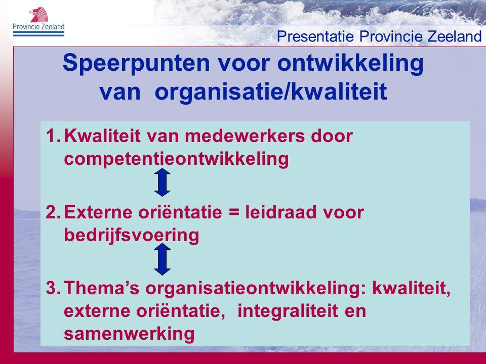 Presentatie Provincie Zeeland Speerpunten voor ontwikkeling van organisatie/kwaliteit 1.Kwaliteit van medewerkers door competentieontwikkeling 2.Exter