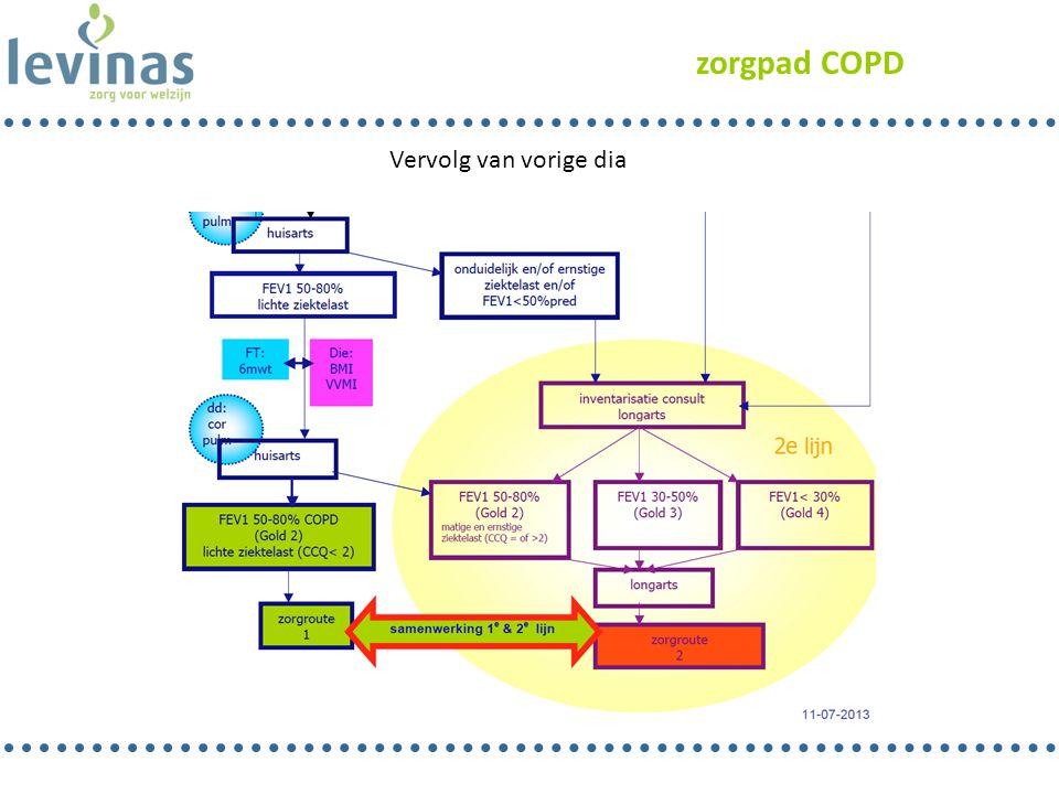 zorgpad COPD Vervolg van vorige dia