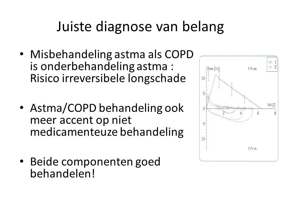 Juiste diagnose van belang Misbehandeling astma als COPD is onderbehandeling astma : Risico irreversibele longschade Astma/COPD behandeling ook meer a