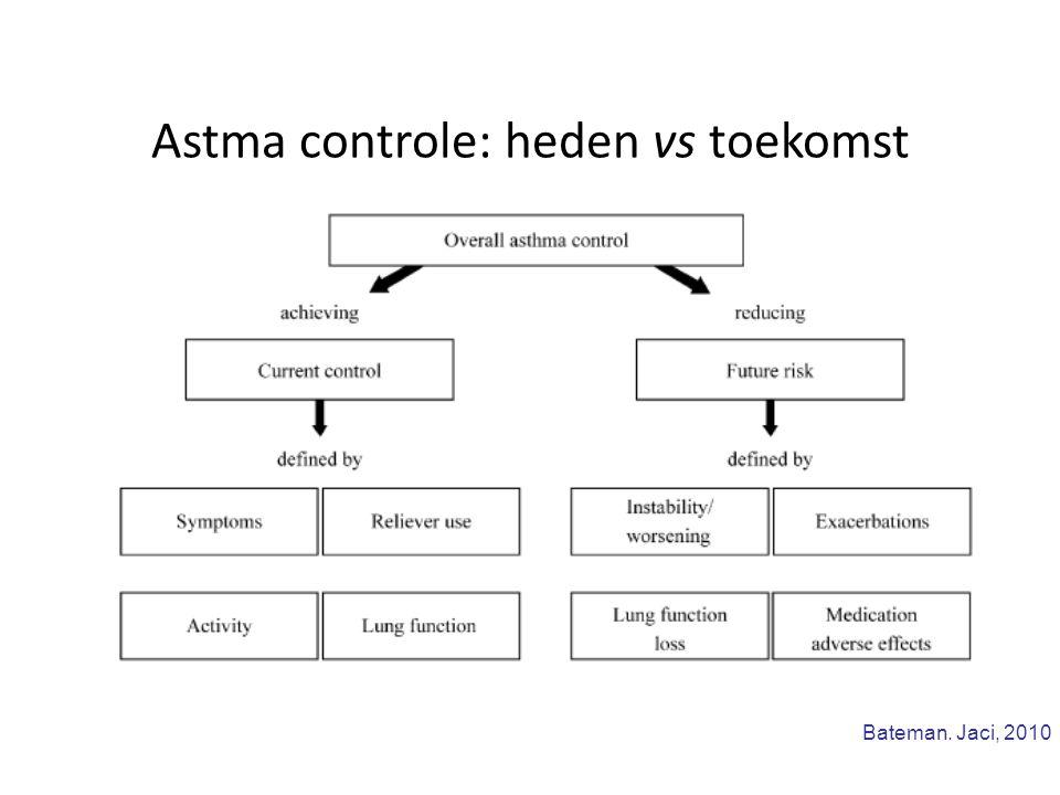 Astma Blootstelling Compliance Device Erg kleine luchtwegen Fenotype Ongecontroleerd astma: meer medicatie of meer nadenken.
