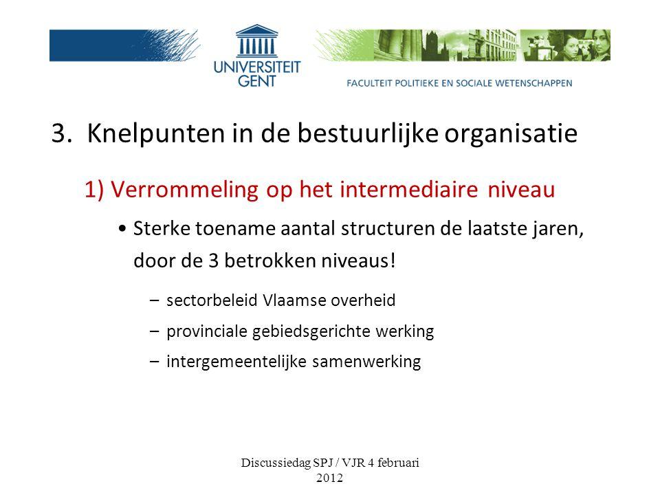 3. Knelpunten in de bestuurlijke organisatie 1) Verrommeling op het intermediaire niveau Sterke toename aantal structuren de laatste jaren, door de 3