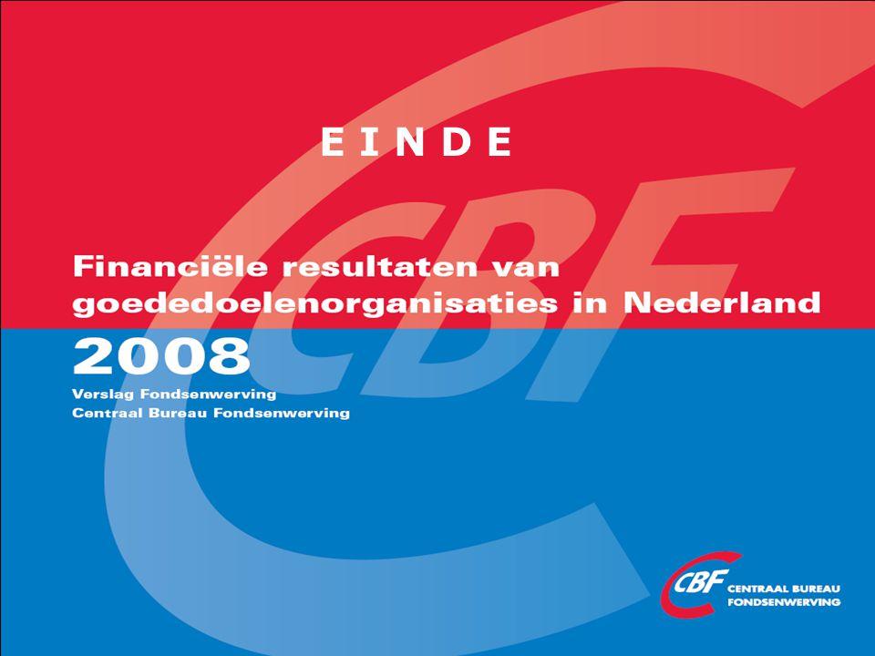 3 december 2009 Presentatie financiële resultaten van goededoelenorganisaties 3 december 2009 E I N D E
