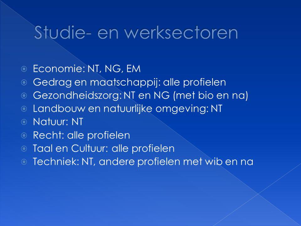 Economie: NT, NG, EM  Gedrag en maatschappij: alle profielen  Gezondheidszorg: NT en NG (met bio en na)  Landbouw en natuurlijke omgeving: NT  N