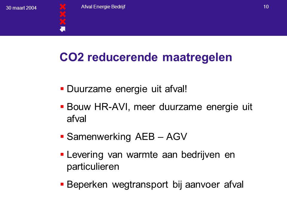 30 maart 2004 Afval Energie Bedrijf 10 CO2 reducerende maatregelen  Duurzame energie uit afval!  Bouw HR-AVI, meer duurzame energie uit afval  Same